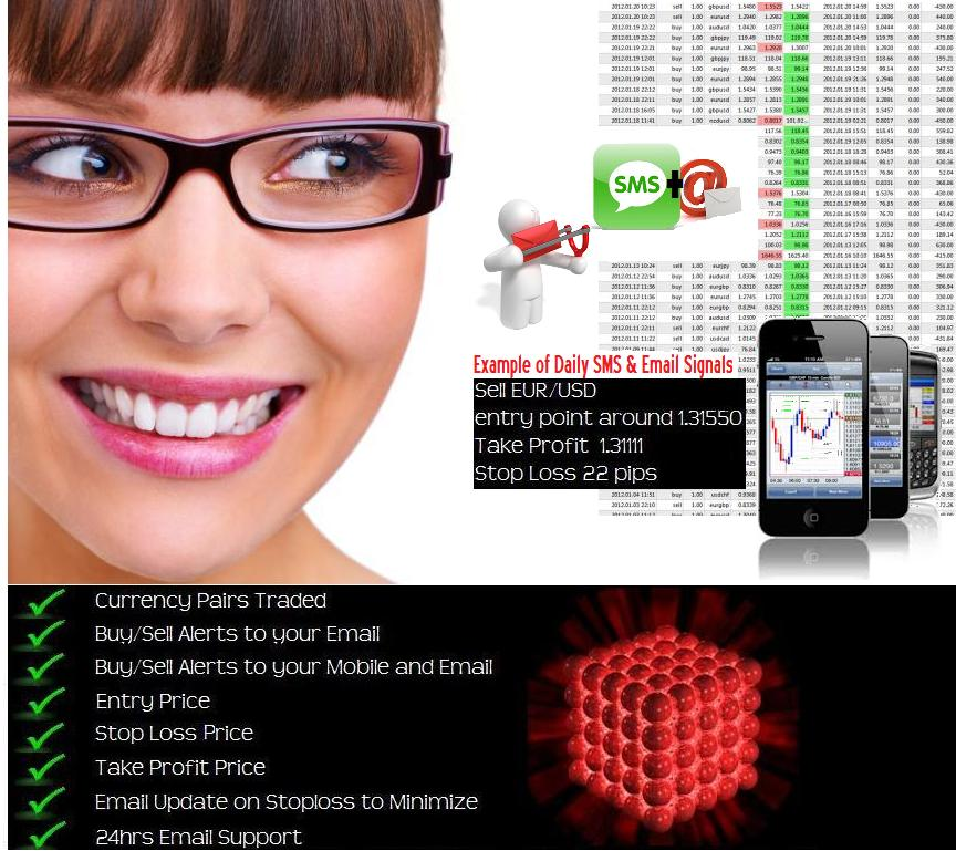 Forex signal free sms
